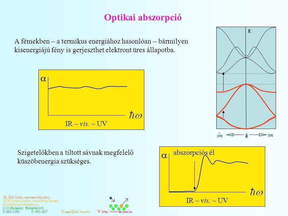 Optikai abszorpció [100] k. E. A fémekben – a termikus energiához hasonlóan – bármilyen kisenergiájú fény is gerjeszthet elektront üres állapotba.